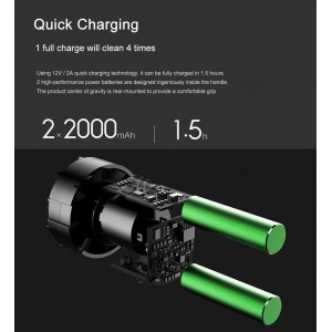 Xiaomi Coclean Cleanfly FVQ Portable Handheld Car Vacuum
