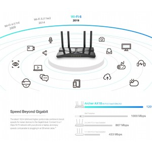 TP-Link Archer AX10 AX1500 Dual Band WiFi 6 Gigabit Wireless Wifi Router For UniFi/Maxis/Time/Celcom