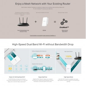 TP-Link RE300 AC1200 Dual Band Range Extender Repeater OneMesh Access Point